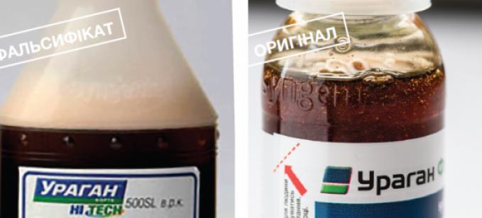 Як відрізнити фальсифіковані пестициди