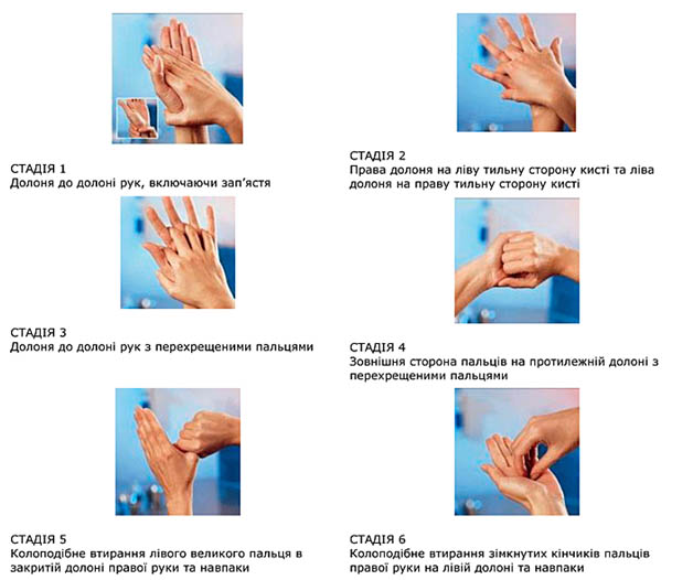Всесвітній день гігієни рук